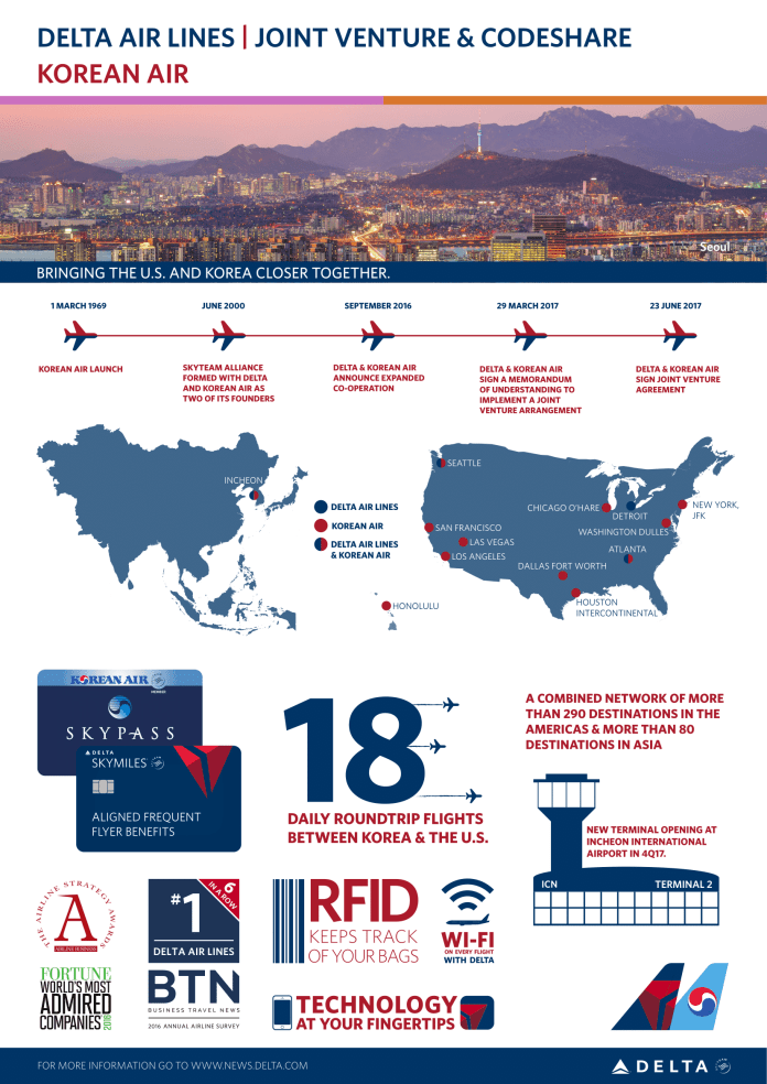Delta Airlines - Korean