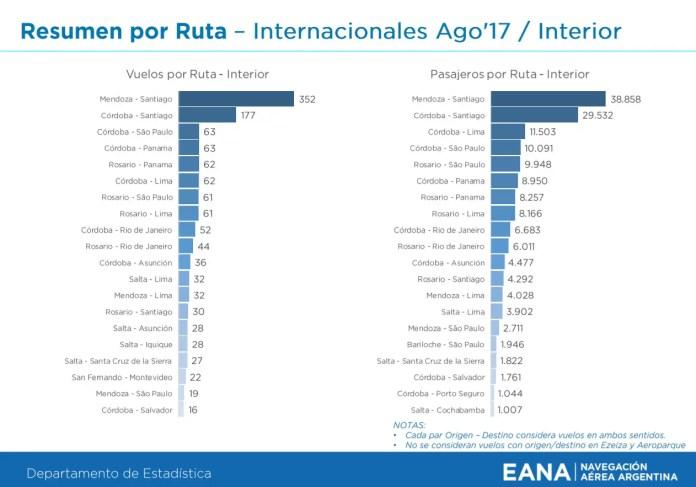 07 - ago2017eana-rutas internacionales interior