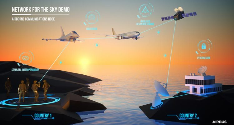 Airbus Network for the Sky (NFTS)