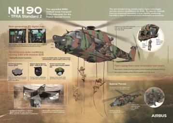infografica nh90 per forze speciali francesi