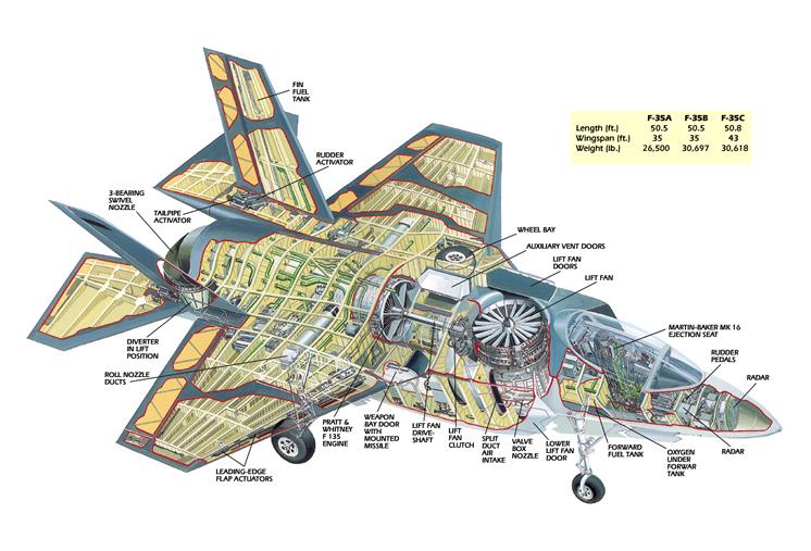 f35 cutaway drawing