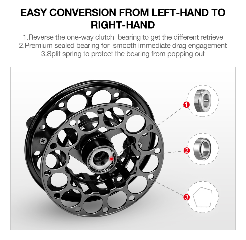 Piscifun Sword 3/4/5/6/7/8/9/10 WT Fly Reel With CNC-Machined Aluminium Material Right Left Handed Fly Fishing Reel Gunmetal 6