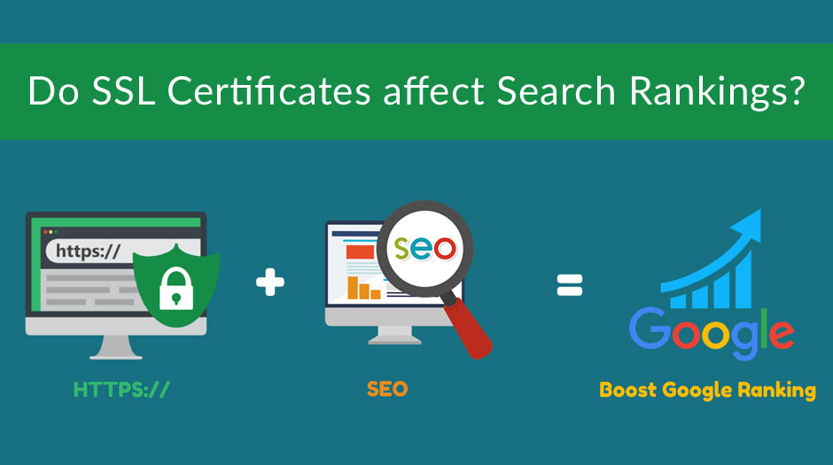 Do SSL Certificates affect Search Rankings?