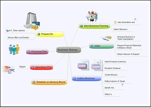 conceptdraw mindmap - Conceptdraw Mind Map