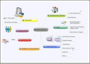 conceptdraw-mindmap