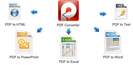 AnyBizSoft 5-in-1 PDF Converter - Free License Giveaway 1