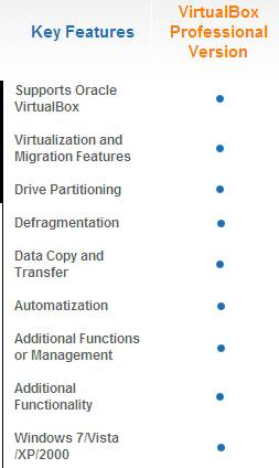 ABC 9: [Exclusive] Virtualization Manager 2010 for VirtualBox Professional unlimited Giveaway 2