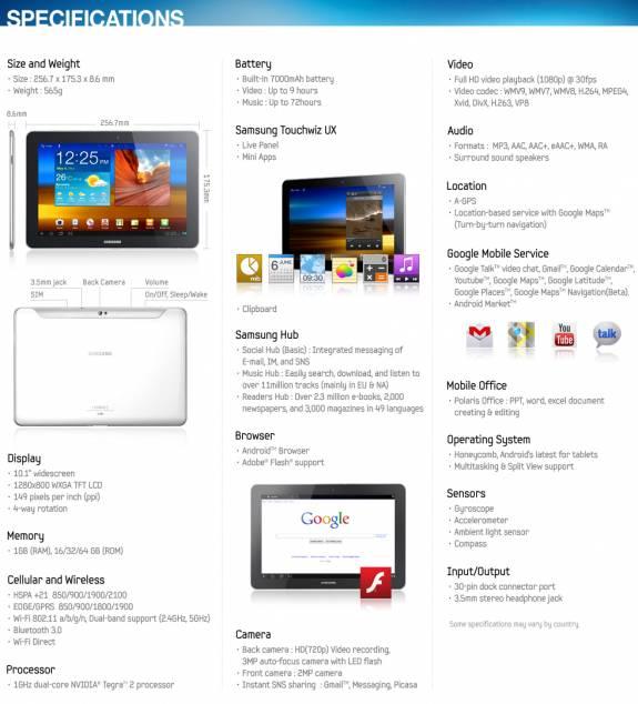 Galaxy Tab 10.1 Specs