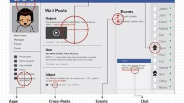 Facebook Social Media Threats [Infographic] 3