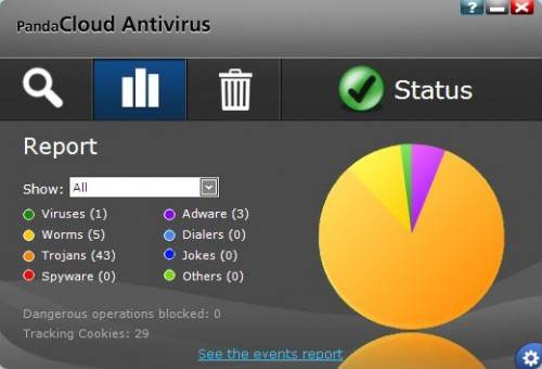 Download Panda Cloud Antivirus Pro Edition for Free