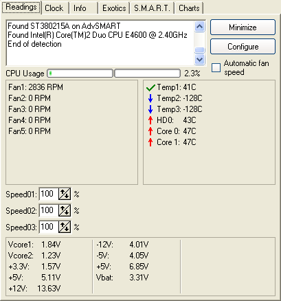 Monitor CPU, HDD temperatures, Fan speeds and get alerts