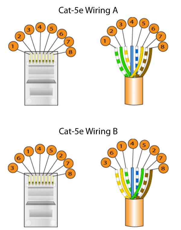 cat5 b wiring diagram - Wiring Diagram