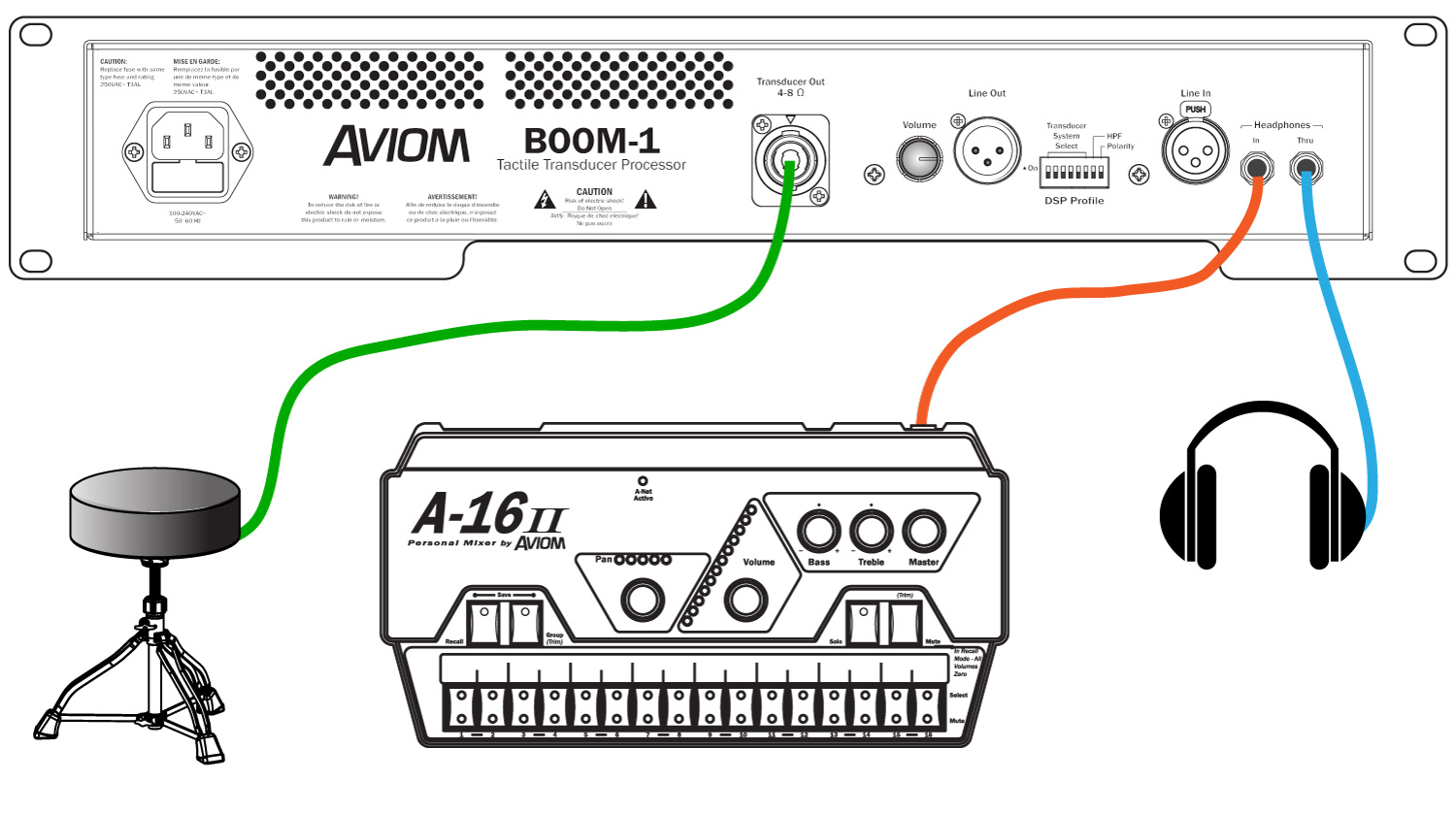 Aviom Products