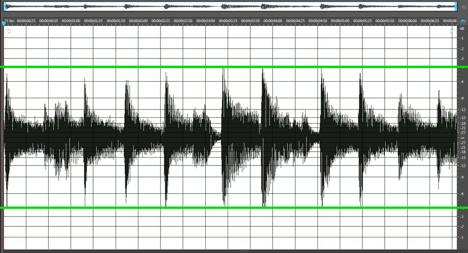 The green line shows the same audio from Example 1 after compression.
