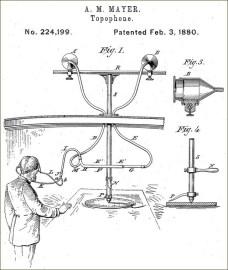 Topophone de Mayer US Patent Office du 03 Février 1880 n°224199