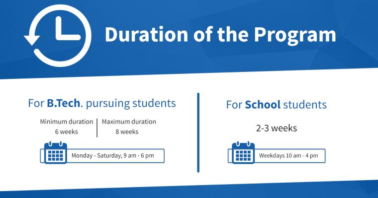 Duration of Summer Internship Program 2019
