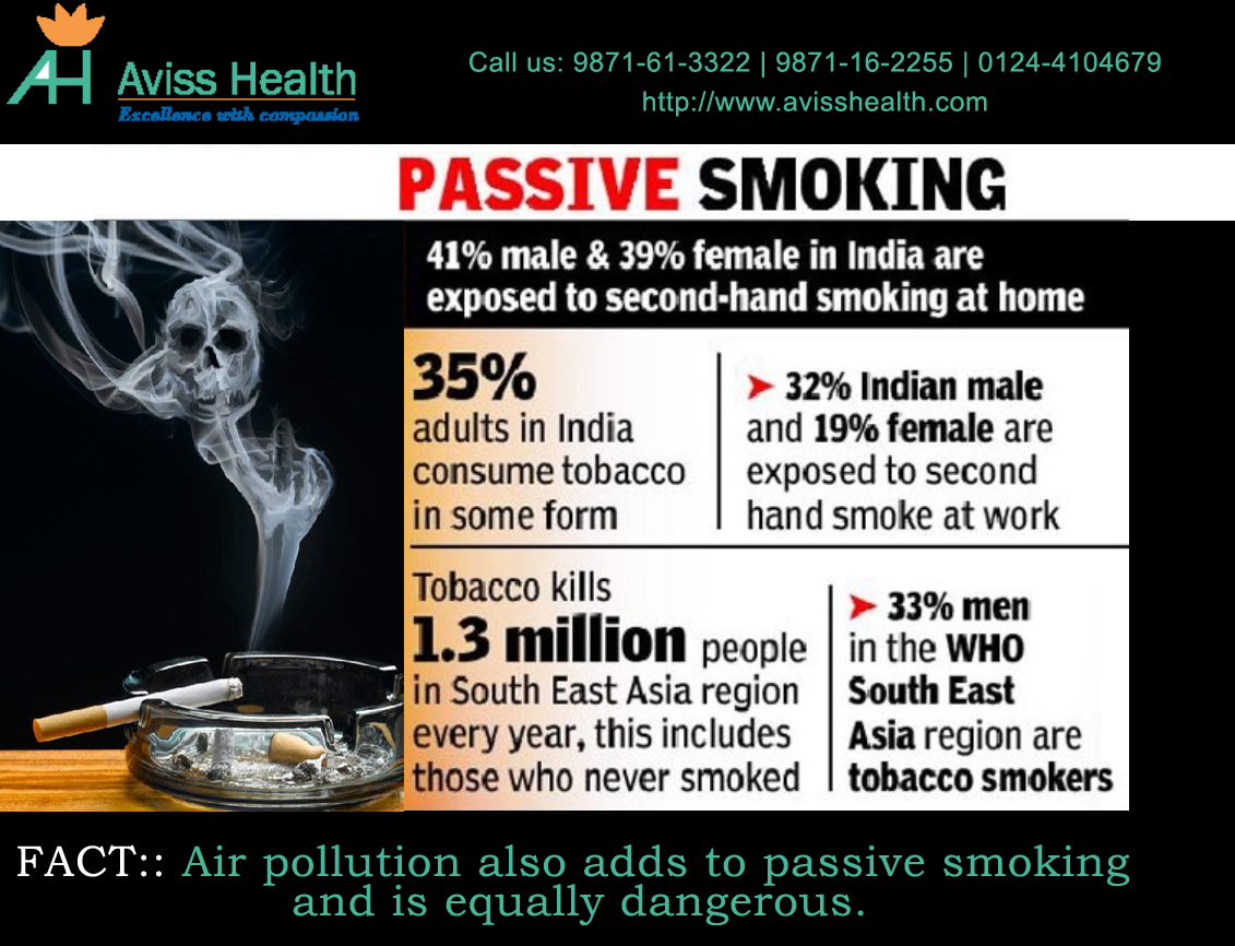 Top 10 Facts about Passive Smoking