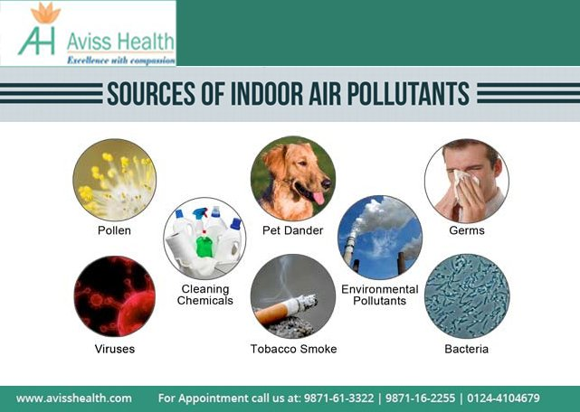 Tips for Keeping the Indoor Air Clean and Pollution Free