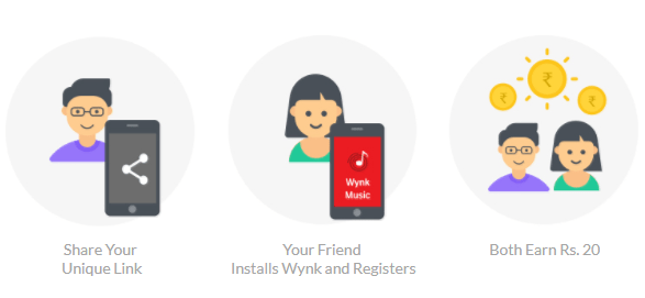 Wynk Music App: Get Rs 20 on Signup & Rs 20 Per Refer