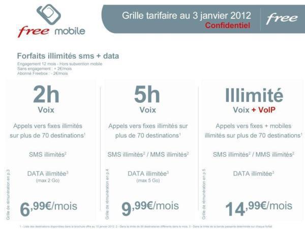 Tarifs Free Mobile : exclusivité