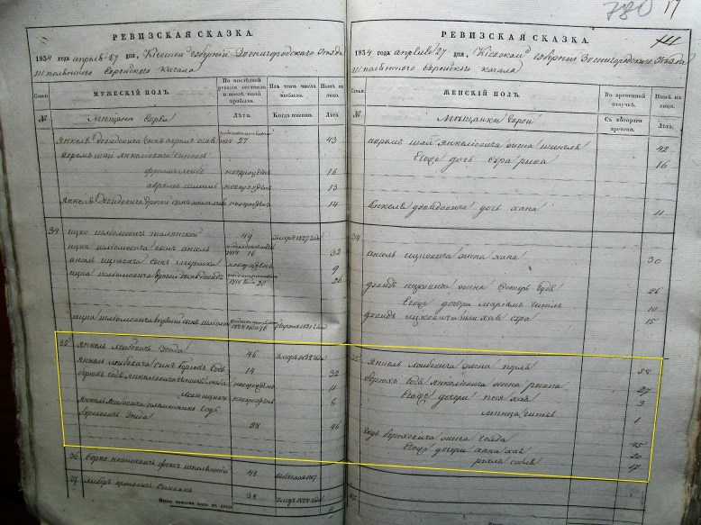 4 - Page from the 1834 Shpola census listing Yankel, son of Leiba Zeida ...