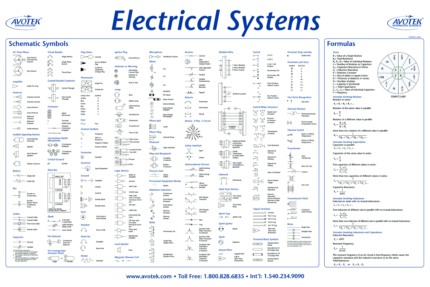 Aircraft Wiring Schematic Symbols Wiring Diagram Rows