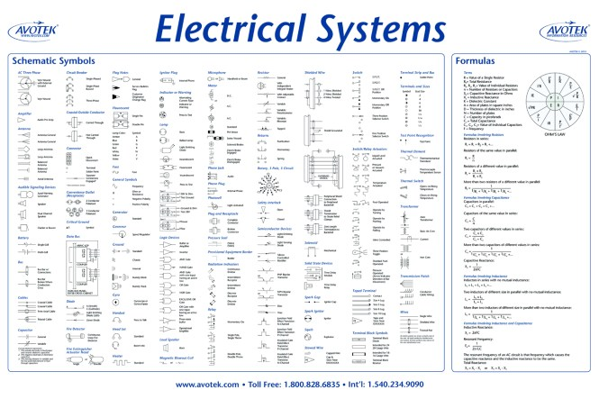 avionics wiring diagram symbols avionics image aircraft wiring diagram aircraft auto wiring diagram schematic on avionics wiring diagram symbols