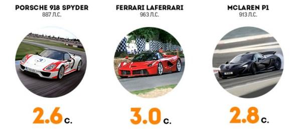Изучаем спорткар Nissan GT-R во втором поколении ...