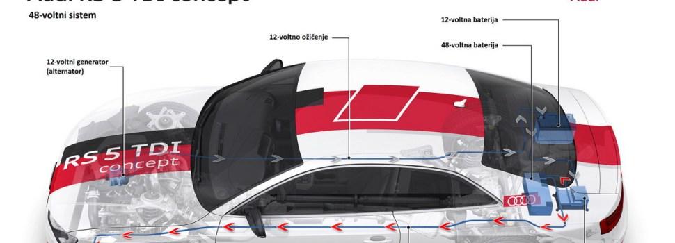 Audi: 48-voltna napetost v avtomobilu