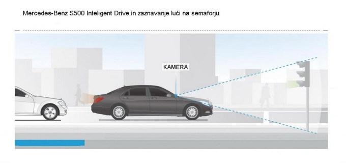Mercedes_Benz S500 Intelligent Drive s posebno barvno kamero z dometom 130 metrov bere semaforje in samodejno prilagodi vožnjo barvi prižgane luči.