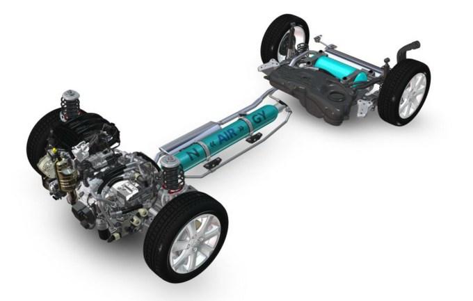 Hidravlično-pnevmatski hibrid; vir: PSA