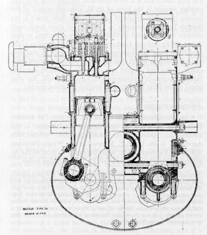 Bugatti U-16: motor, namenjen letalom, je prvič stekel leta 1916. Šlo je za dva vrstna 8-valjnika, vzporedno zložena drug ob drugem.