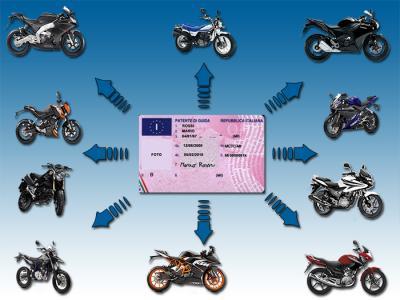 Prova pratica patenti moto:la circolare