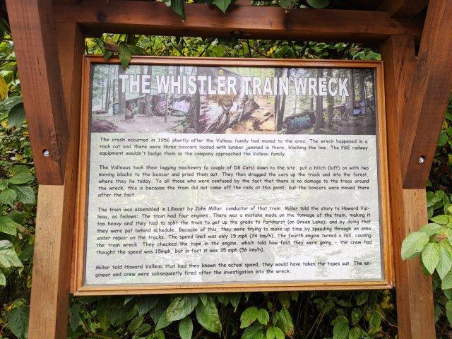 Trailhead for the Whistler train wreck