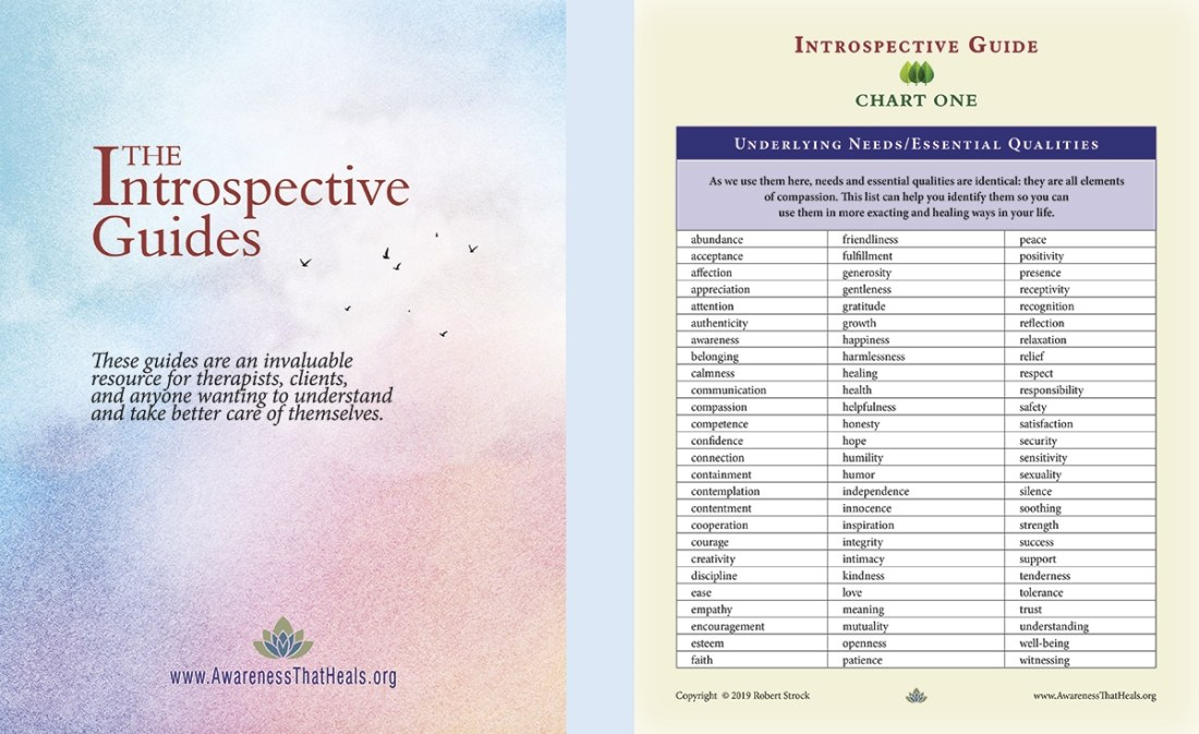 Introspective Guides - Cover and Interior Sample