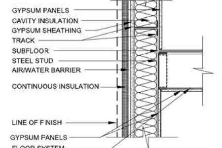 balloon framing details | Allframes5.org