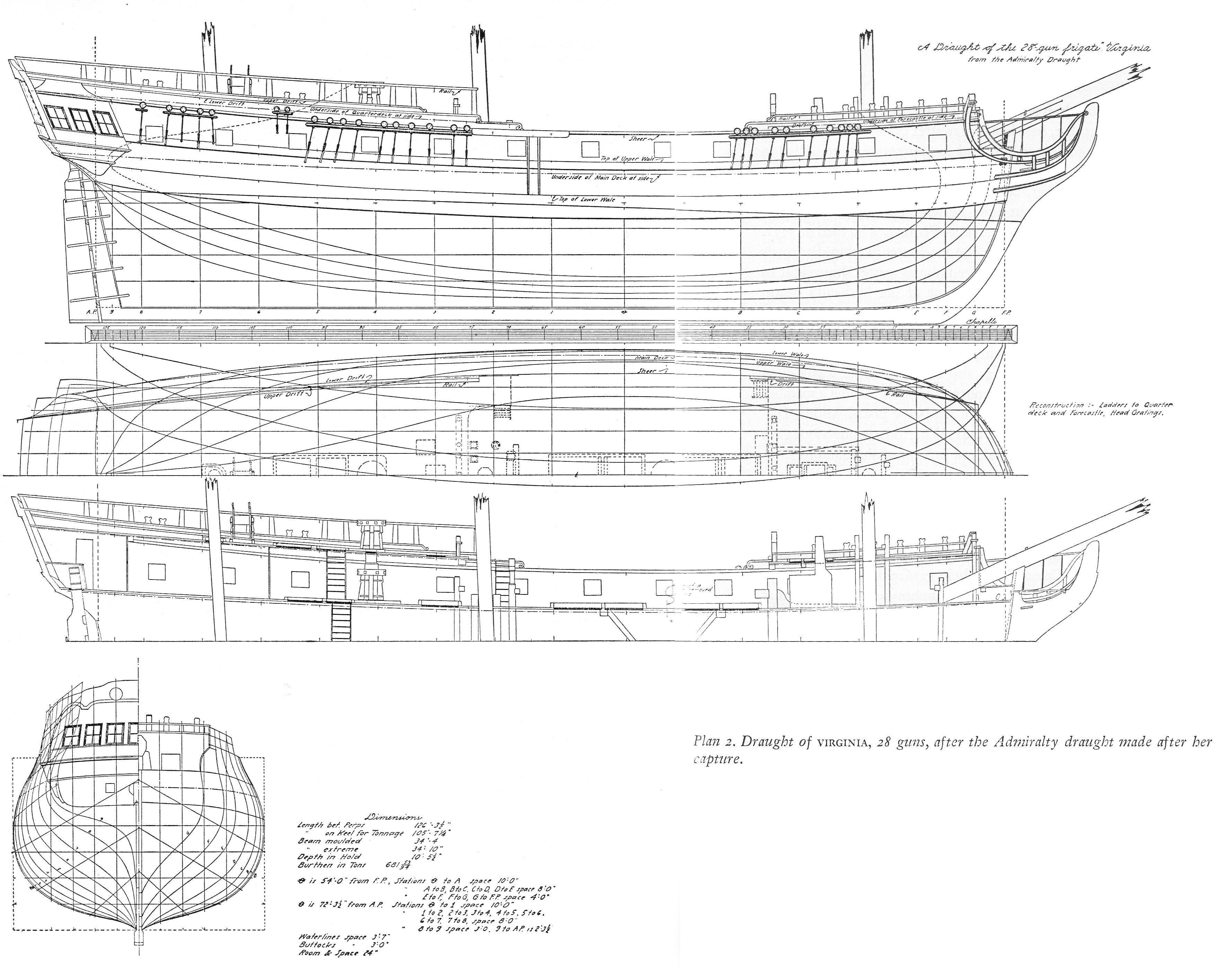 Continental Navy Ship Virginia Nicholson