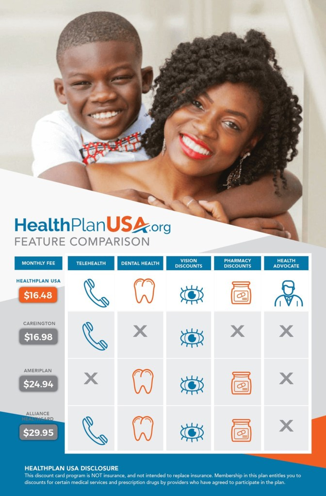 Health Plan options for self employed people