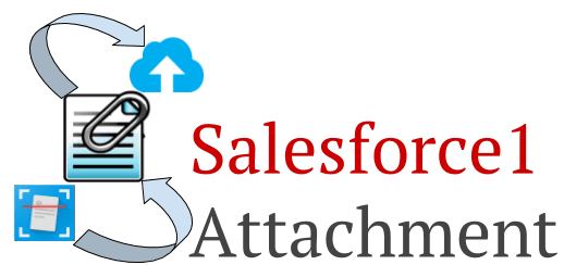 Salesforce1 Attachment - A Salesforce product developed by Awsquality