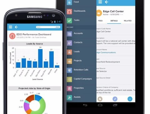 Salesforce1 Mobile App brings real time forecasting to sales team