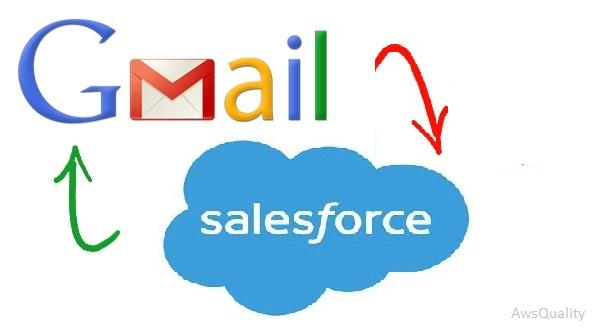 saleforce-gmail-integration