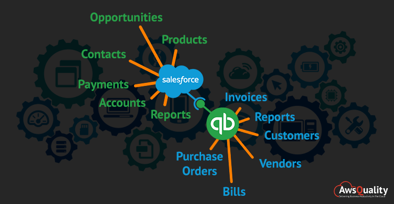 Salesforce Quickbook Desktop