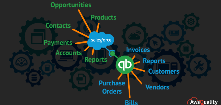 Salesforce and Quickbooks Desktop Integration Using DBSync