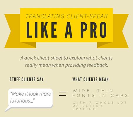 Useful Infographics for Web Designers