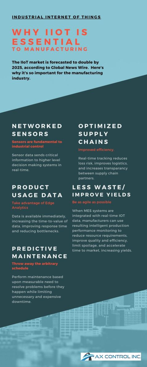 Infographic: Why IIoT is Essential to Manufacturing