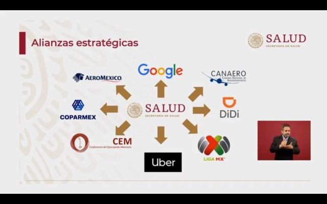 La primeras alianzas estratégicas del Gobierno de México con empresas ante el coronavirus