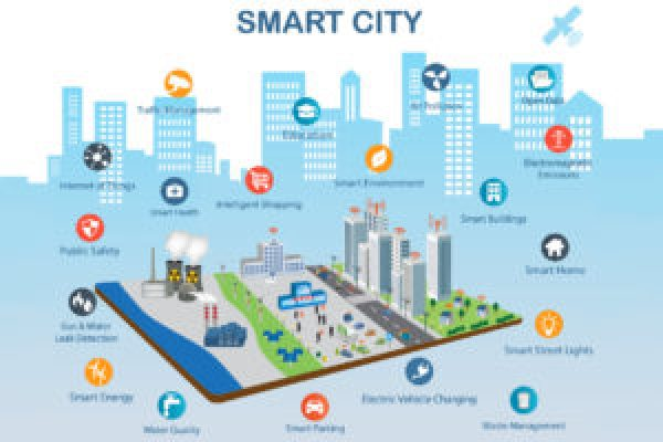 smart-cities-infrastructure-iot