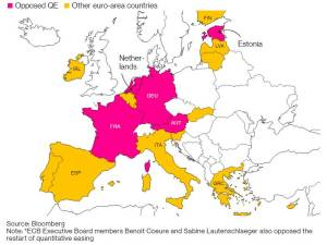 Graph 2: Governors from the Heartland of the Euro Opposed the Resumption of QE