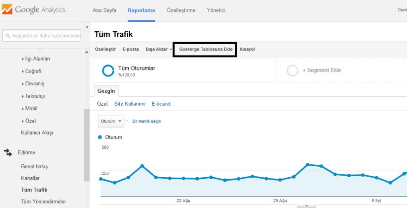 google-analytics-gosterge-tablosu-olusturmak