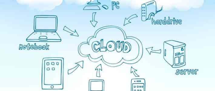 The Powerful Benefits of Cloud Backups